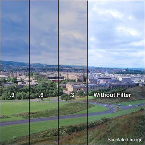 Formatt Hitech Series 9 81EF Soft Edge Graduated 0.9 ND Combination Filter