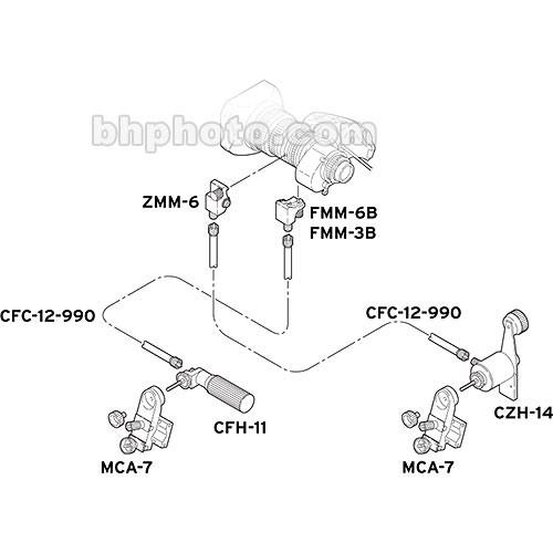 Fujinon MM11 Manual Zoom/Focus Control Kit