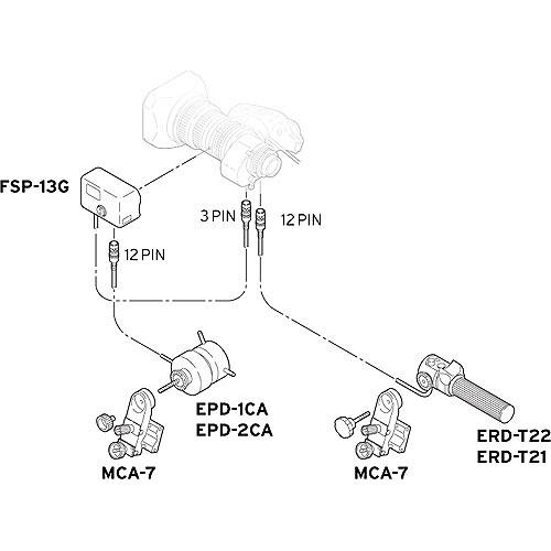 Fujinon SS11 Full Servo Analog Zoom / Focus Rear Control Kit