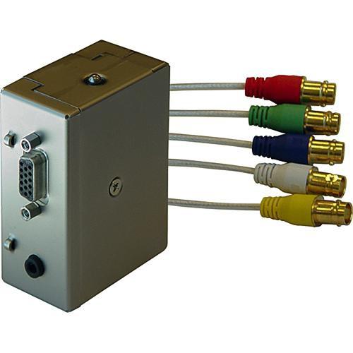 Furman MIW-VGA Module