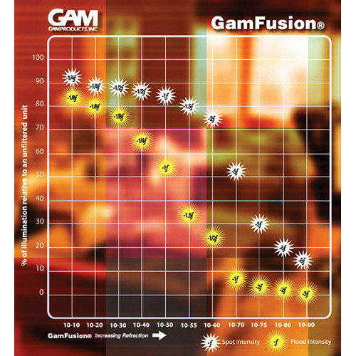 "Gam GamFusion 10-55 Diffusion Material (48"" x 25' Roll)"