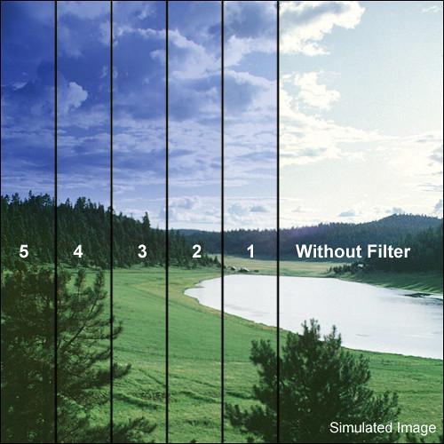 """Formatt Hitech 4x5"""" Graduated Sky Blue #2 Resin Filter"""