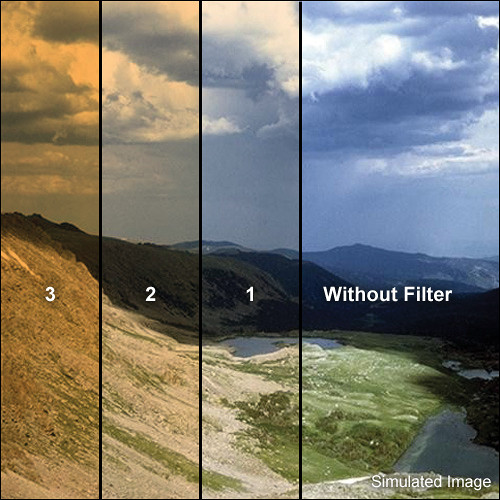 "Formatt Hitech 6.5 x 6.5"" Solid Color Orange 1 Filter"