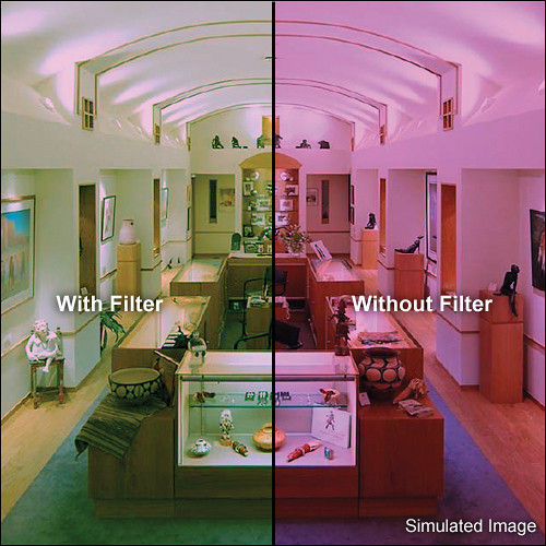 Kodak 100 x 100mm CC40G Green Color Compensating Wratten 2 Filter