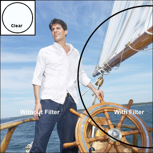 Kowa 72mm Multicoated Clear Protection Filter