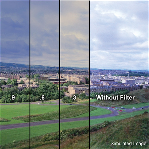 """LEE Filters 4x6"""" Combination Graduated 85B w/ ND 0.9 Resin Filter - Soft Edge"""