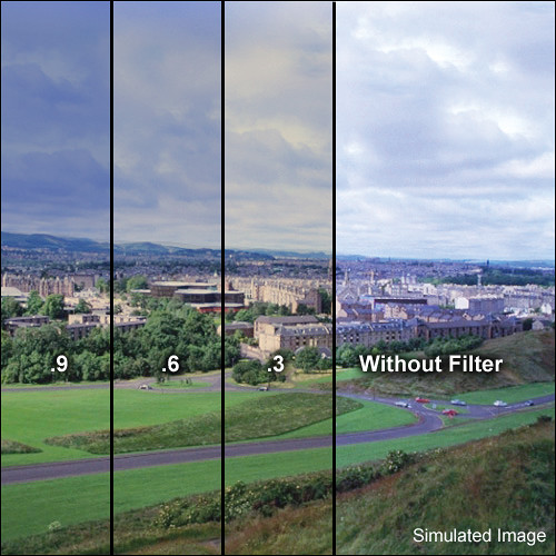 """LEE Filters 4x4"""" Combination 85 Amber / ND (ND) 0.6 Polyester Filter"""