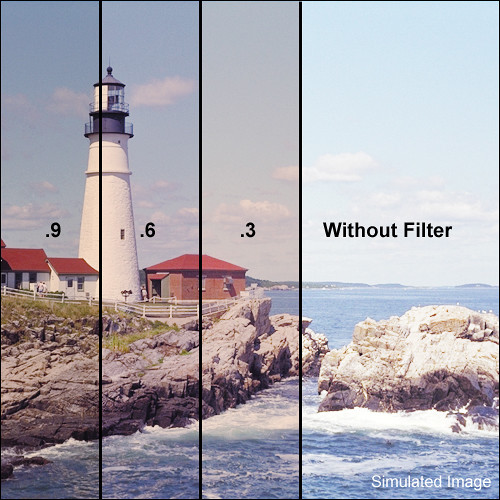 """LEE Filters 4x6"""" Combination Graduated 81EF with Neutral Density (ND) 0.3 Resin Filter - Hard Edge"""