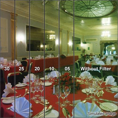 LEE Filters Magenta Color Compensating Polyester Filter Set
