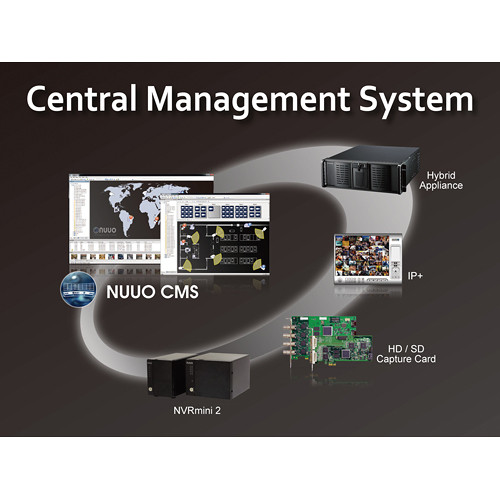 NUUO NVR-Based Central Management System (NCS)