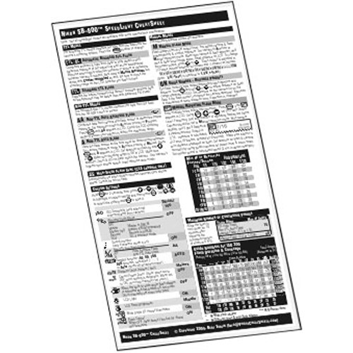 PhotoBert CheatSheet for Canon Speedlight 430EX