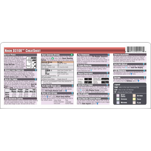 PhotoBert CheatSheet for Nikon D3100 Digital SLR Camera