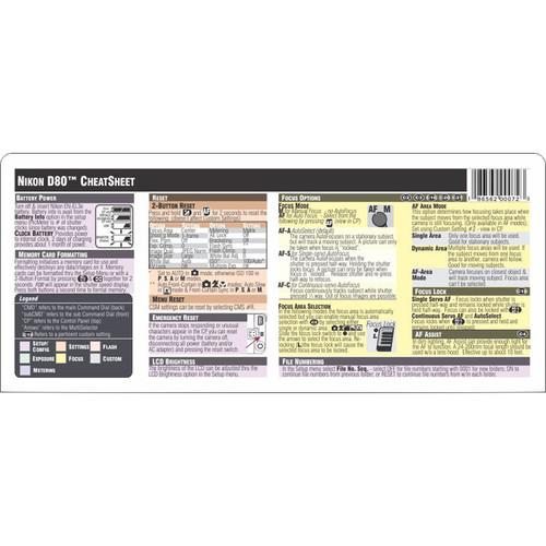 PhotoBert Cheat Sheet for Nikon D80 Digital SLR Camera