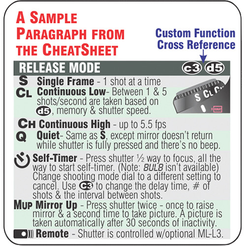 PhotoBert CheatSheet for the Nikon D600 DSLR Camera