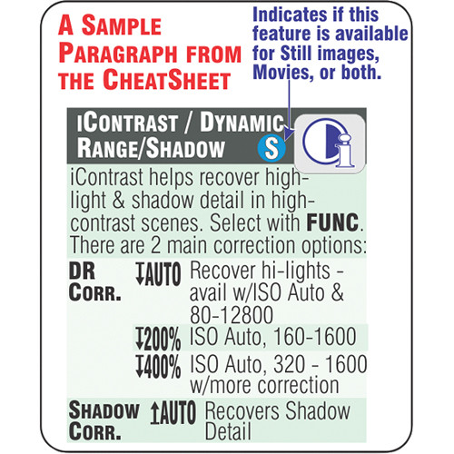 PhotoBert Cheat Sheet for the Canon Powershot G15 Digital Camera