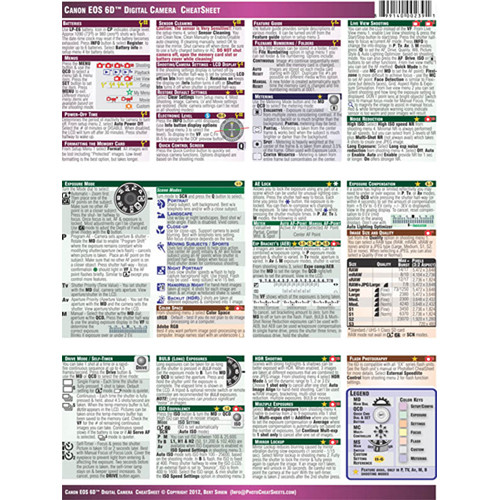 PhotoBert Cheat Sheet for the Canon EOS 6D Digital Camera