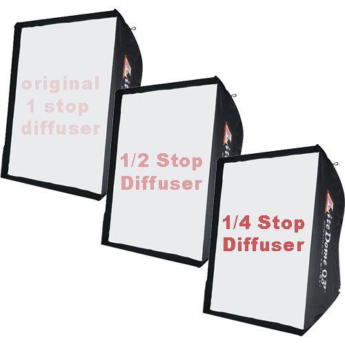 "Photoflex Diffusion Fabric Kit - 1/4 & 1/2 Stop, for Small (16x22"") Lite, Multi or SilverDome"