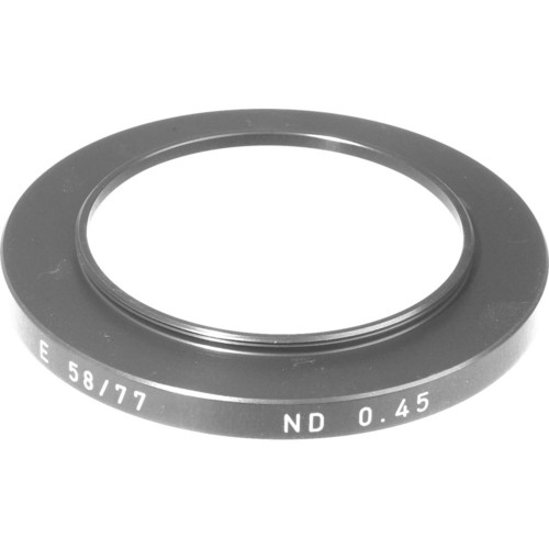 Rodenstock 58mm Center Filter