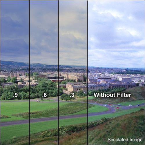 """Schneider 5x5"""" Combination Color Conversion 85/Neutral Density (ND) 0.3 Water White Glass Filter"""