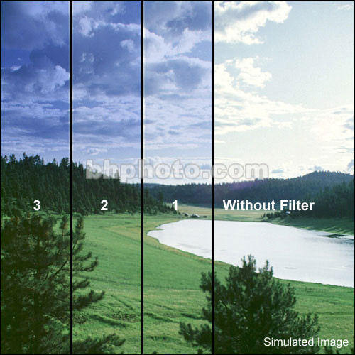 "Schneider 5.65x5.65"" Graduated Sapphire Blue 1 Water White Glass Filter"