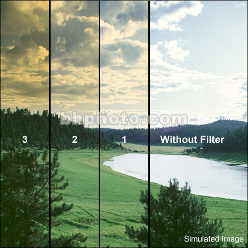 "Schneider 5.65x5.65"" Graduated Amber 1 Water White Glass Filter"