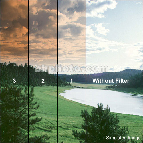 "Schneider 5.65x5.65""  Graduated Golden Sepia 3 Water White Glass Filter"