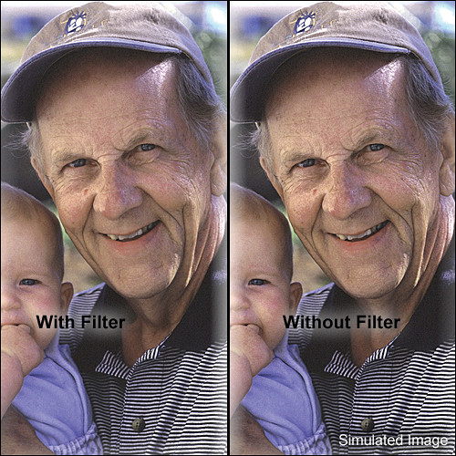 "Schneider Classic Black Soft 1/2 Filter (4 x 4"")"