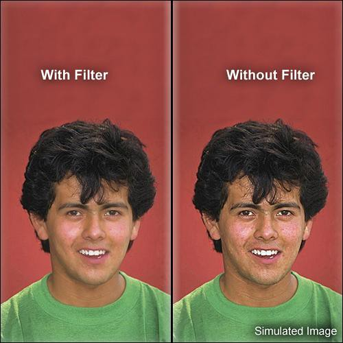 Schneider 82mm Classic Soft 1 Filter