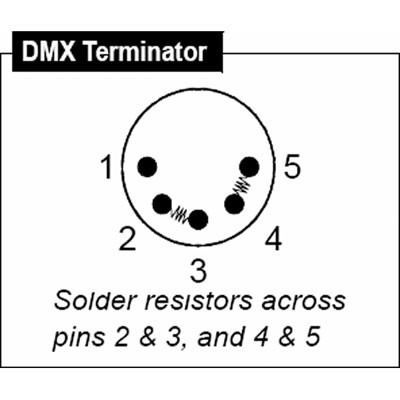 Strand Lighting DMX Terminator for Light Pack Dimmer