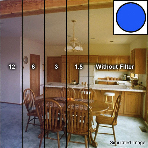 "Tiffen 3x3"" Deca Mired Set of 4 Blue Color Conversion Glass Filters"