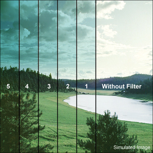 "Tiffen 5 x 6"" 1 Cyan Soft-Edge Graduated Filter (Horizontal Orientation)"