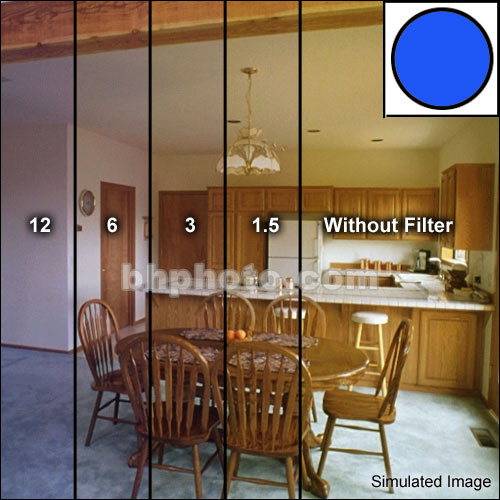 "Tiffen 5x5"" Deca Mired Set of 4 Blue Color Conversion Glass Filters"