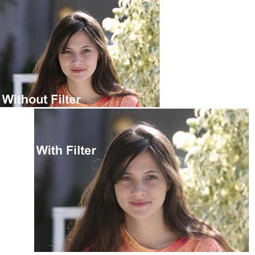 Tiffen Filter Wheel 1 Glimmerglass 1/2 Filter