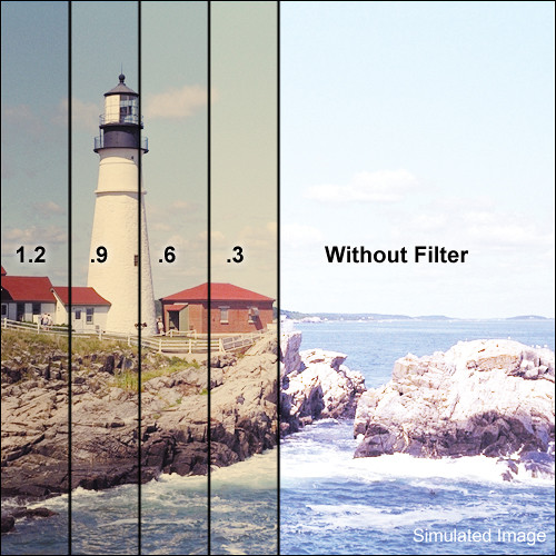 """Tiffen 3 x 4"""" Combination 85/ND 0.6 Filter (2-Stop)"""