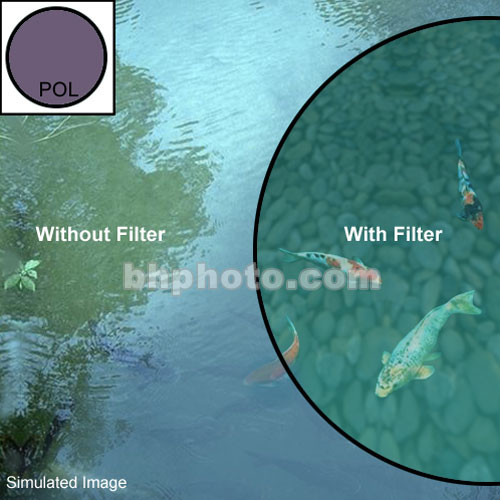 "Tiffen 5x6"" Ultra Circular Polarizing Water White Glass Filter"
