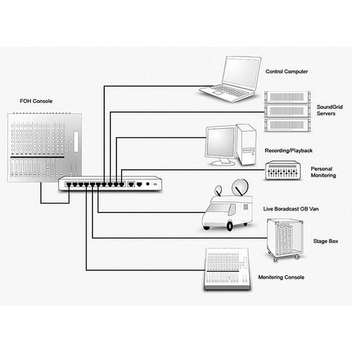 Waves SoundGrid Enabler - For TDM Plug-In Users