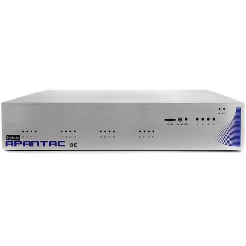 Apantac Hybrid Multiviewer with 4 Multimedia & 4 SDI Inputs