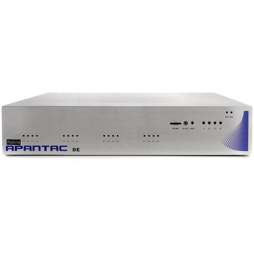 Apantac Hybrid Multiviewer with 4 Multimedia & 4 SDI Inputs