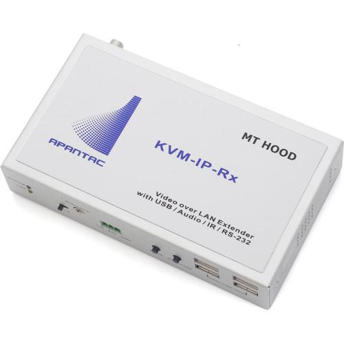 Apantac KVM Receiver, HMDI/DVI/VGA (DVI-I Connector) 1920X1080P