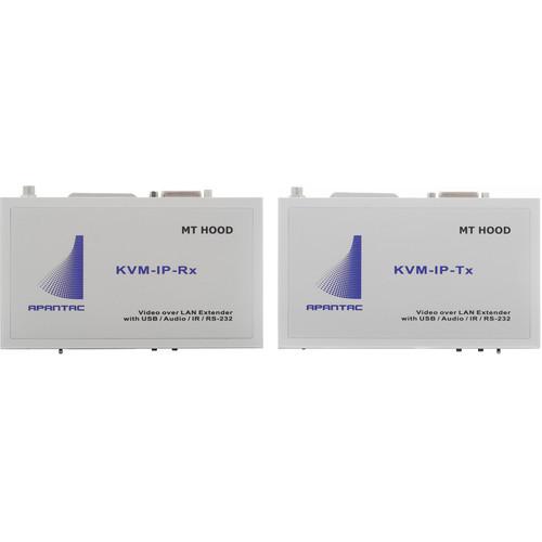 Apantac Bundle, KVM-Ip-Tx Extender  KVM-Ip-Rx Receiver (DVI-I Connector)