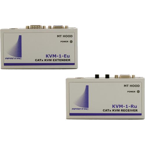 Apantac VGA/USB over CATx KVM-1-EU Extender & KVM-1-RU Receiver Set