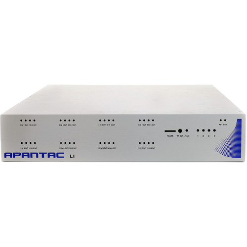 Apantac Multiviewer 12 Auto-Detect HD/SD-SDI Video Inputs with Active Loop-Through