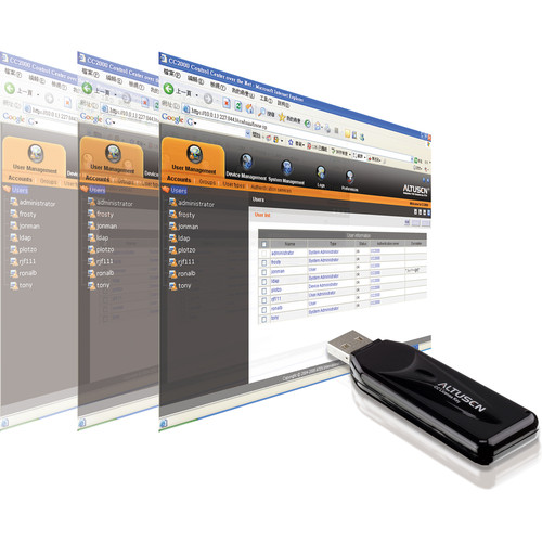 ATEN CC2000 Management Software with Plus Pack