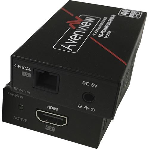 Avenview 4K HDR DisplayPort RX Over Single SC Fiber Optic Cable