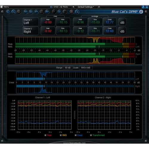 Blue Cat Audio DP Meter Pro Audio Meter and Side-Chaining Plug-In