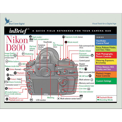 Blue Crane Digital Nikon D800 InBrief Laminated Reference Card