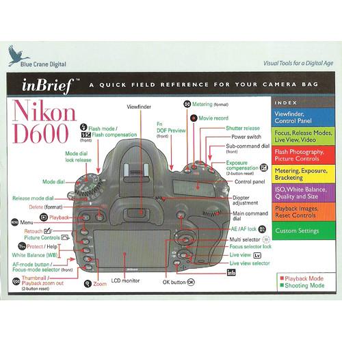 Blue Crane Digital inBrief Nikon D600 Laminated Card