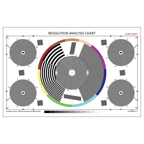 "CAMEOGEAR Resolution Analysis Chart (20"")"
