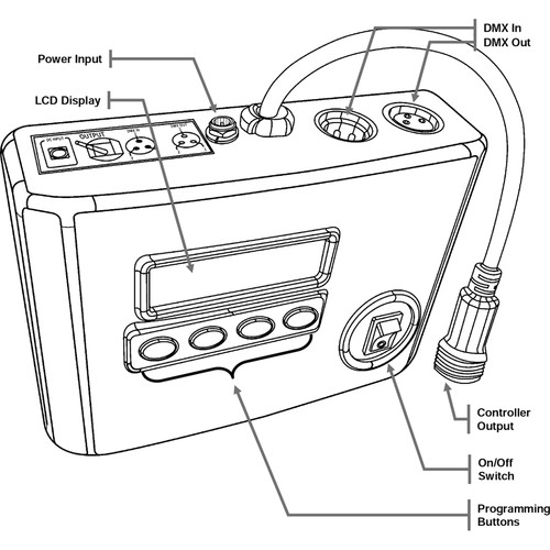 CHAUVET PROFESSIONAL COLOR-CON COLORado Controller