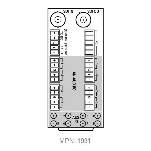 Cobalt 20-Slot Frame Rear HD-BNC I/O Module for 9933 Cards